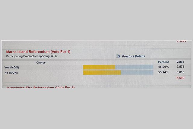 Marco Island Referendum Charlette Roman